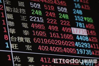 台積電攻上650元歷史新高!市值飆至16.8兆 張忠謀持股每天賺10.7億