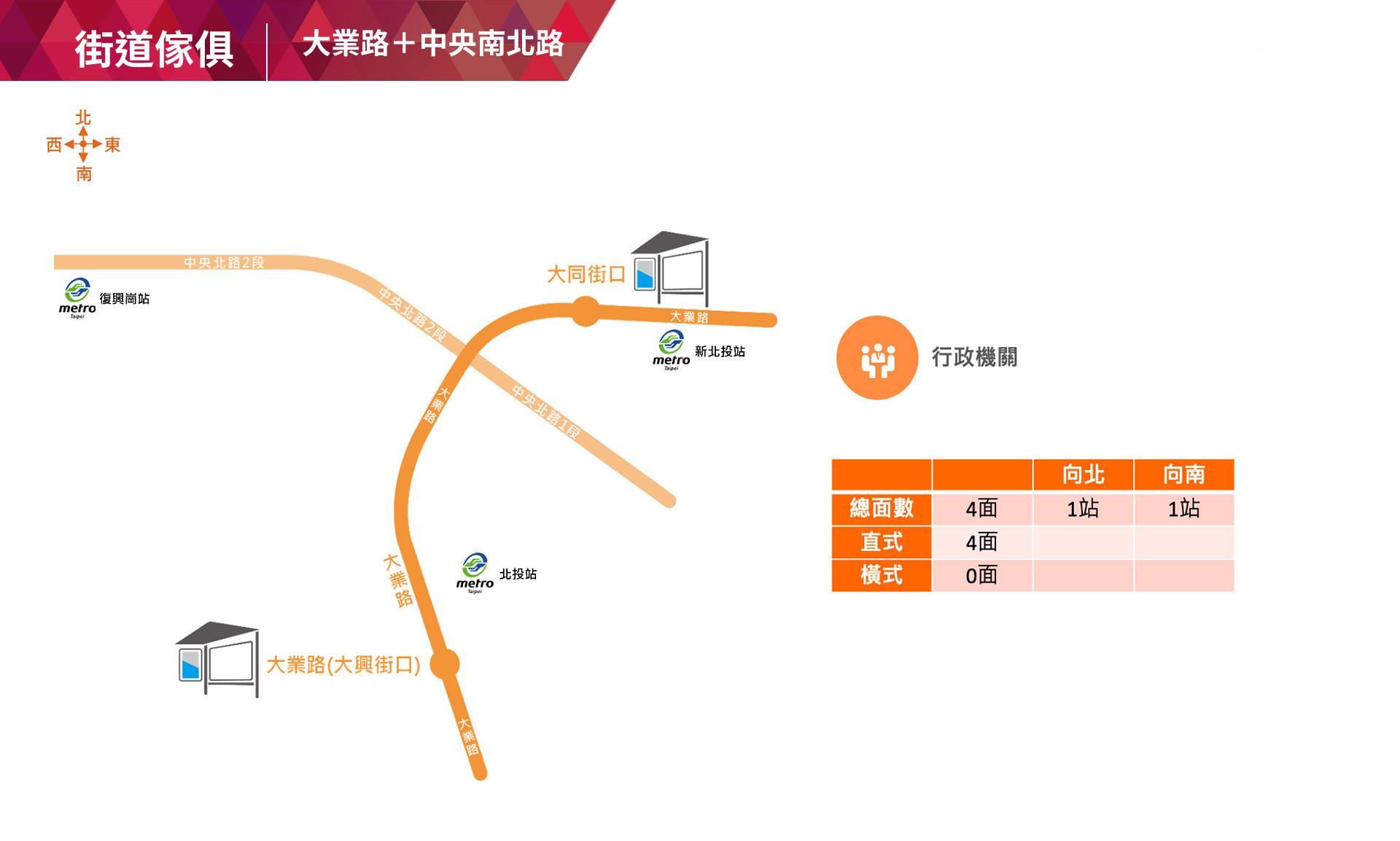 大業路+中央南北路