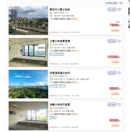▲▼  台北市大安區 「水樹之間」只有13戶,卻高達4戶待售。(圖/翻攝自《樂屋網》)