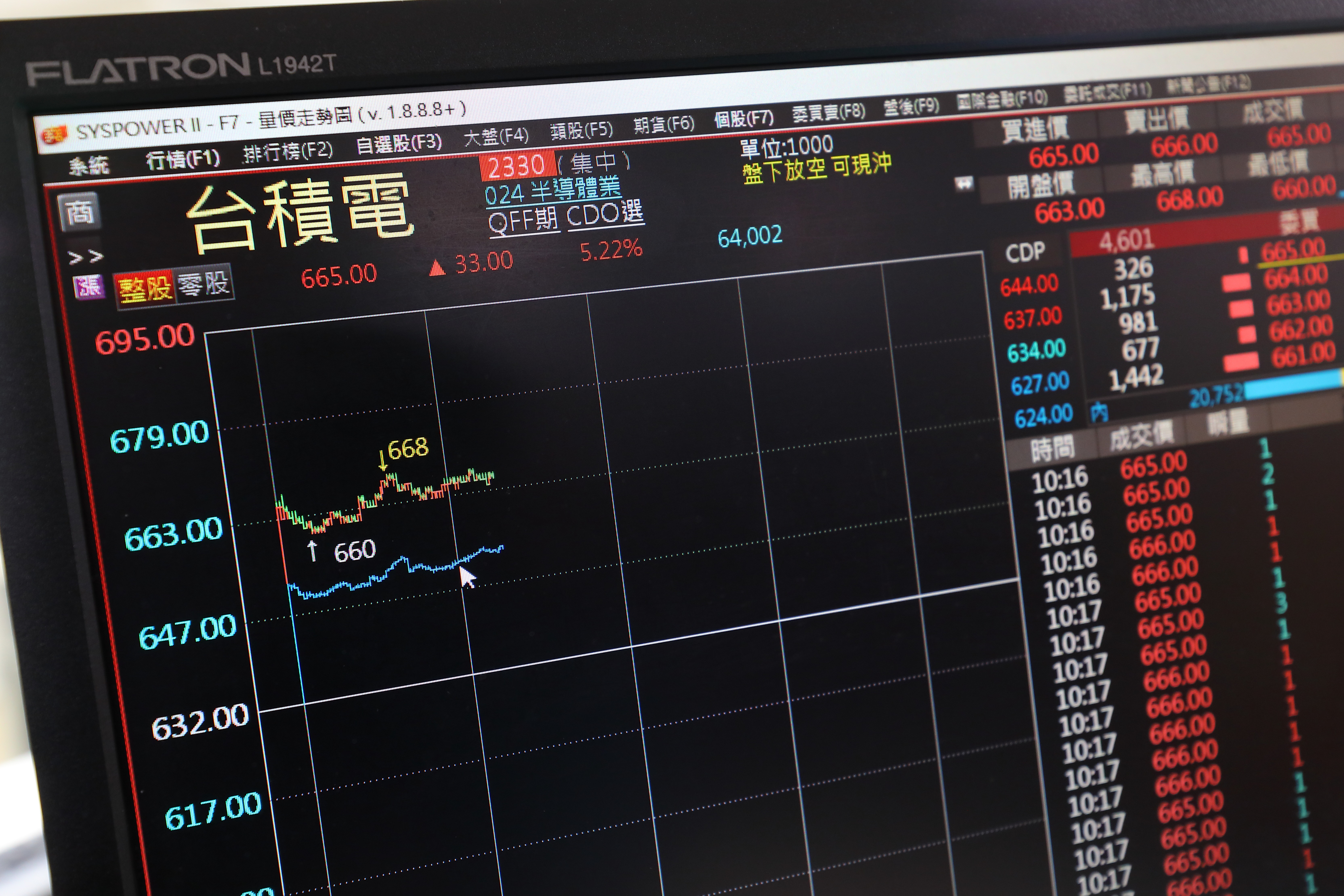 謝金河,台股,全球經濟,全球股市,基期,台積電,ADR,半導體,航運,聯電