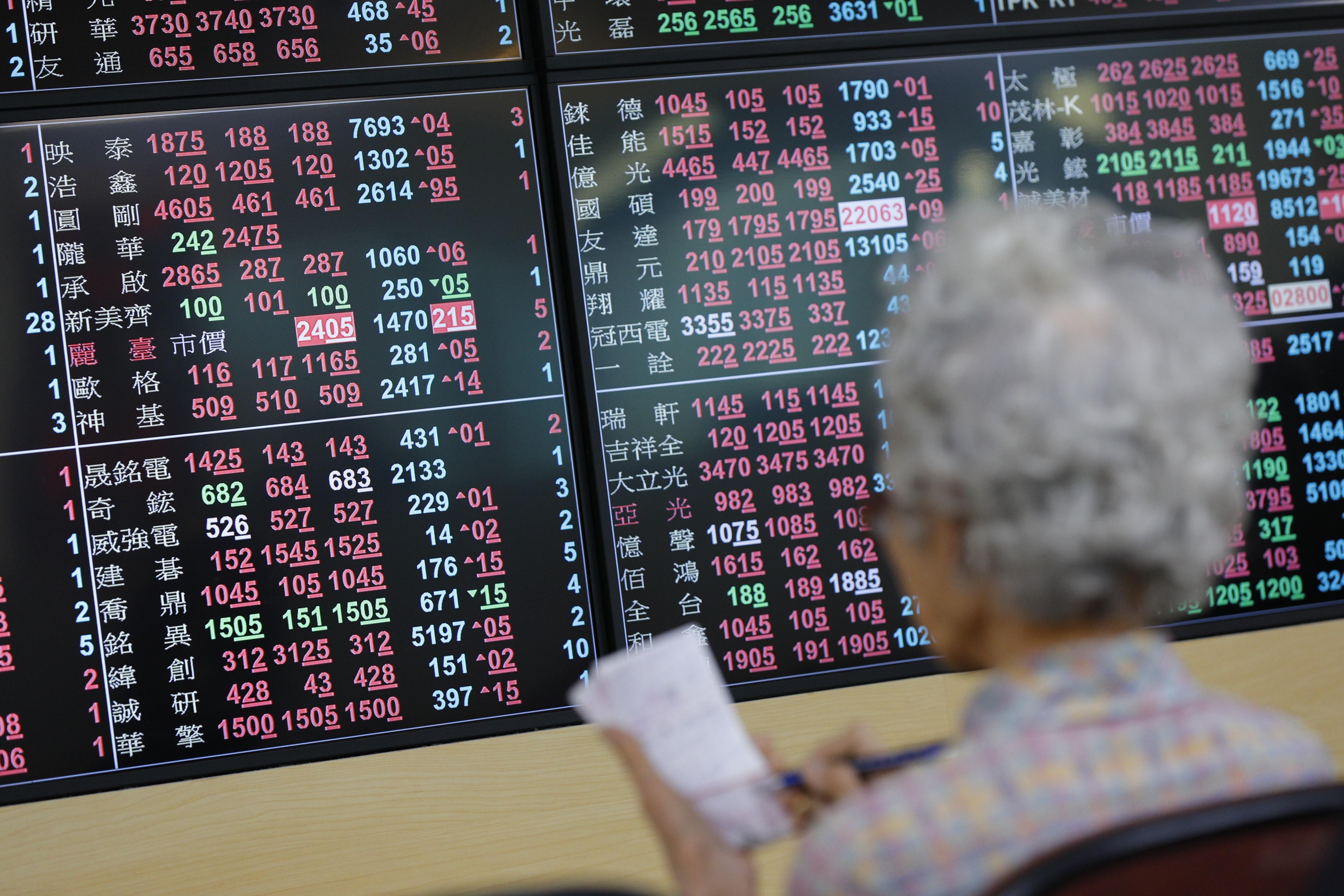 谷月涵,台股,劉憶如,貨幣政策,量化寬鬆,基本面,金融股,電子股