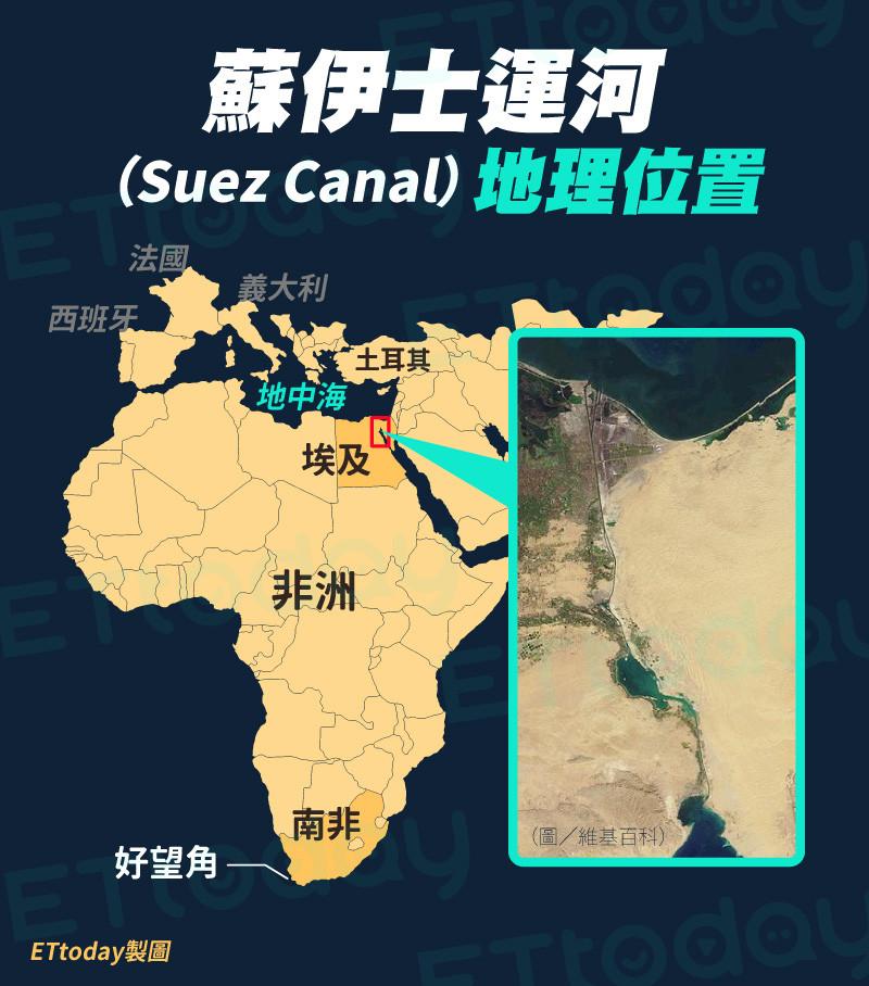 長榮海運,長賜號,蘇伊士運河,供應鏈,疫情,塞子,韓國瑜,衛生紙,王美花,能源,原油