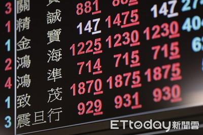 快訊/台股創新高!漲逾兩百點站上17400大關 台積電回穩漲逾1%
