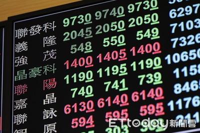 台積電跌破600!CRIF中華徵信所提醒「存股族」 留意兩大警訊