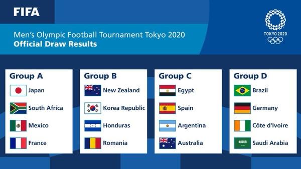 東京奧運男足分組出爐! 巴西、德國同組提前重演上屆金牌戰
