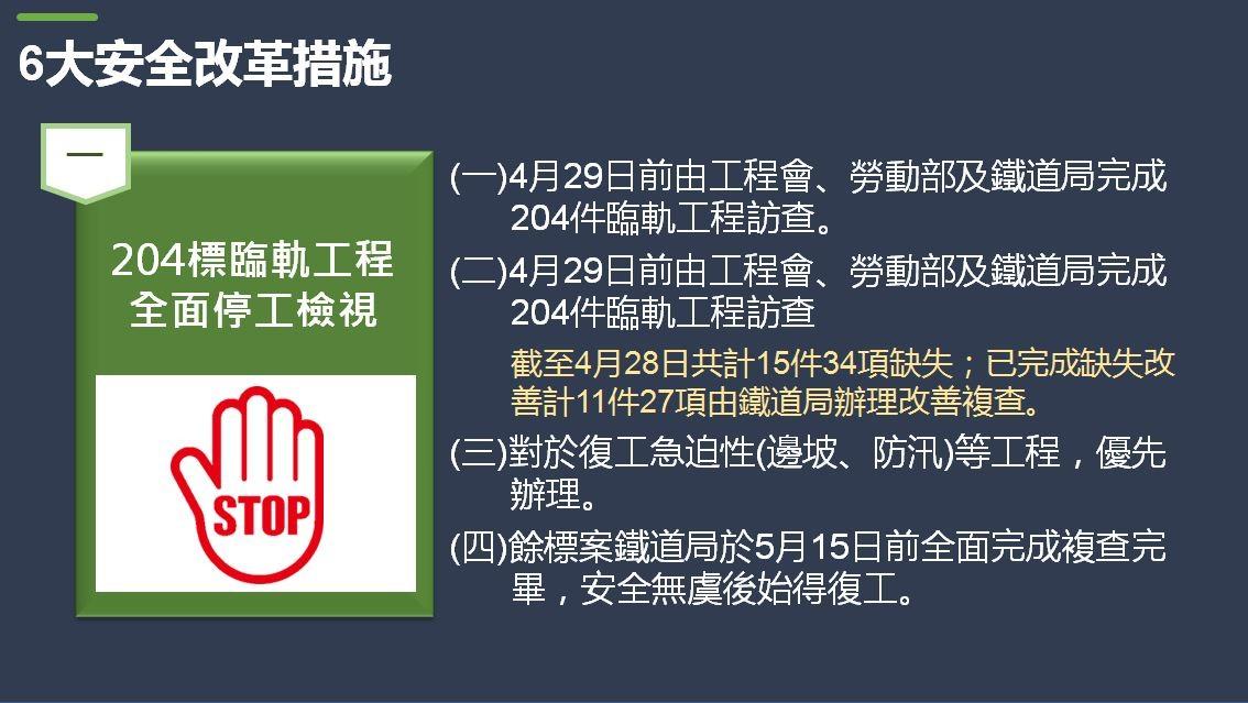 [新聞] 台鐵6大改革 新城際列車最快10月營運