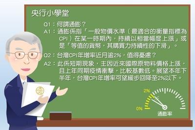 台灣CPI年增率近月高於2%值得憂慮嗎?央行臉書這樣說