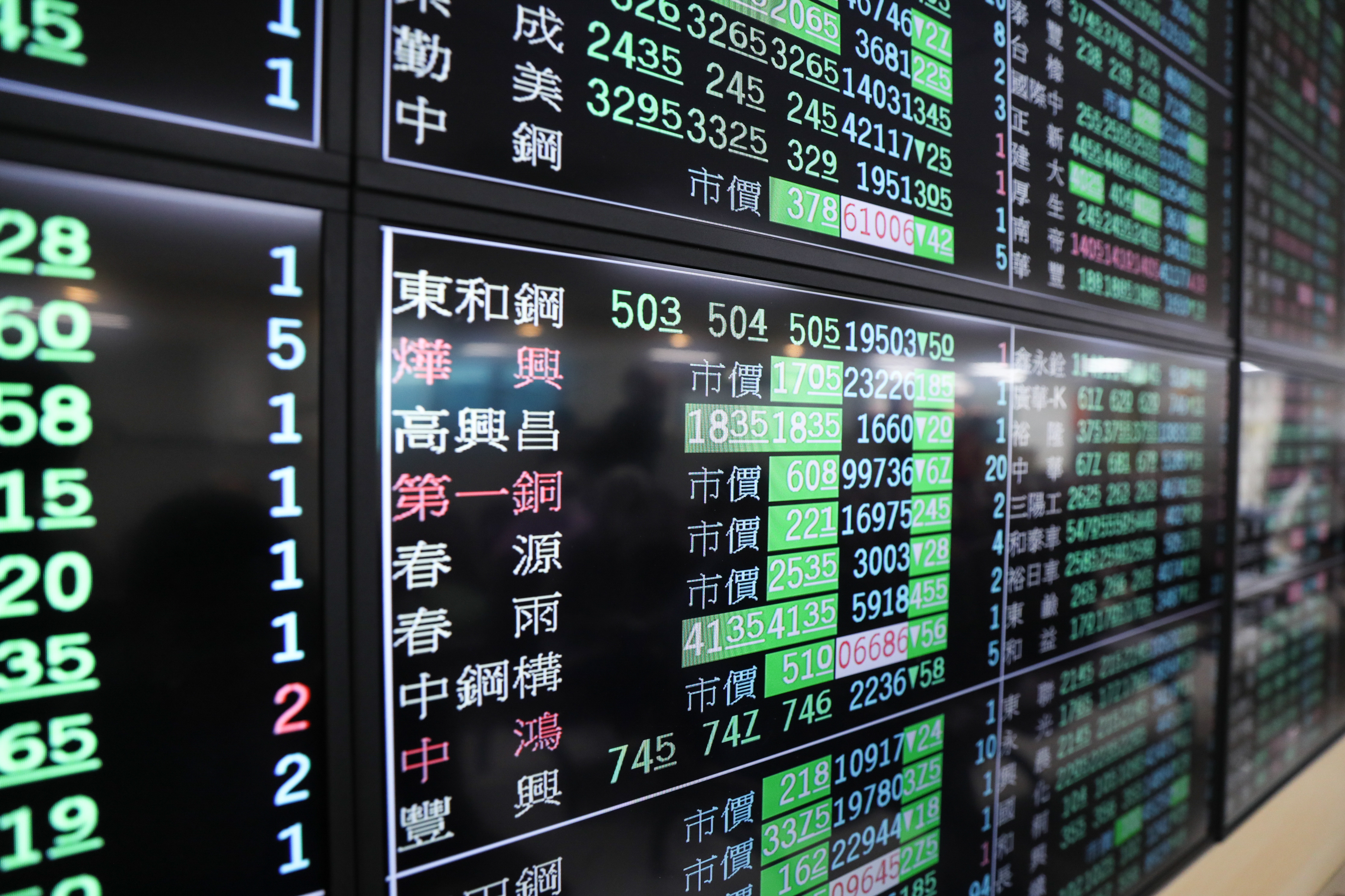 台股,股市,風險,存股,配息,股票,獲利,放空