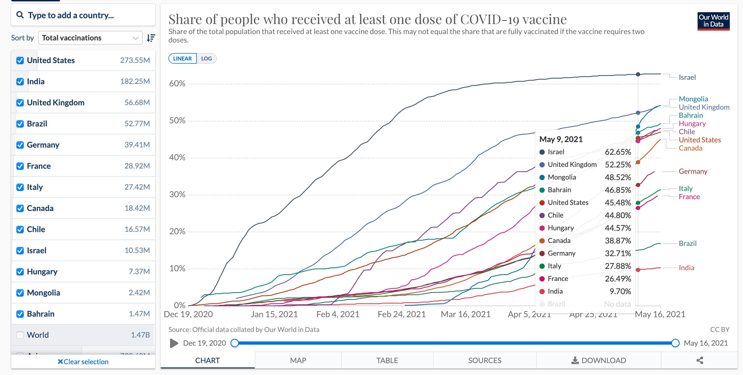 COVID-19,世界衛生組織,封城,經濟,抗疫,人工智慧,大數據分析,數位防疫,紓困,振興,台灣價值,社交距離,居家隔離,口罩,疫苗,邊境檢疫,群聚