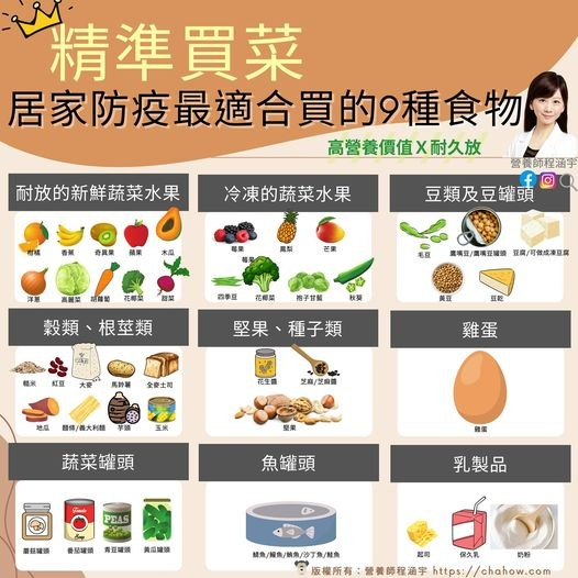 ▲▼營養師公開「精準買菜」妙招。(圖/營養師程涵宇提供)