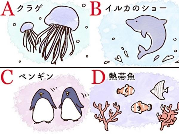 水族館約會先看「哪個動物」?日網超夯心理測驗看你對愛情的渴望   ET