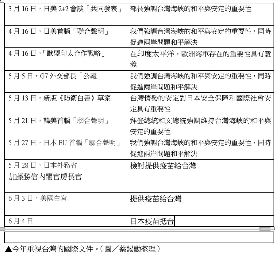 疫苗,外交,台日關係,日本,安倍晉三,菅義偉,311,東日本大震災,AZ,絆,COVAX,QUAD,拜登