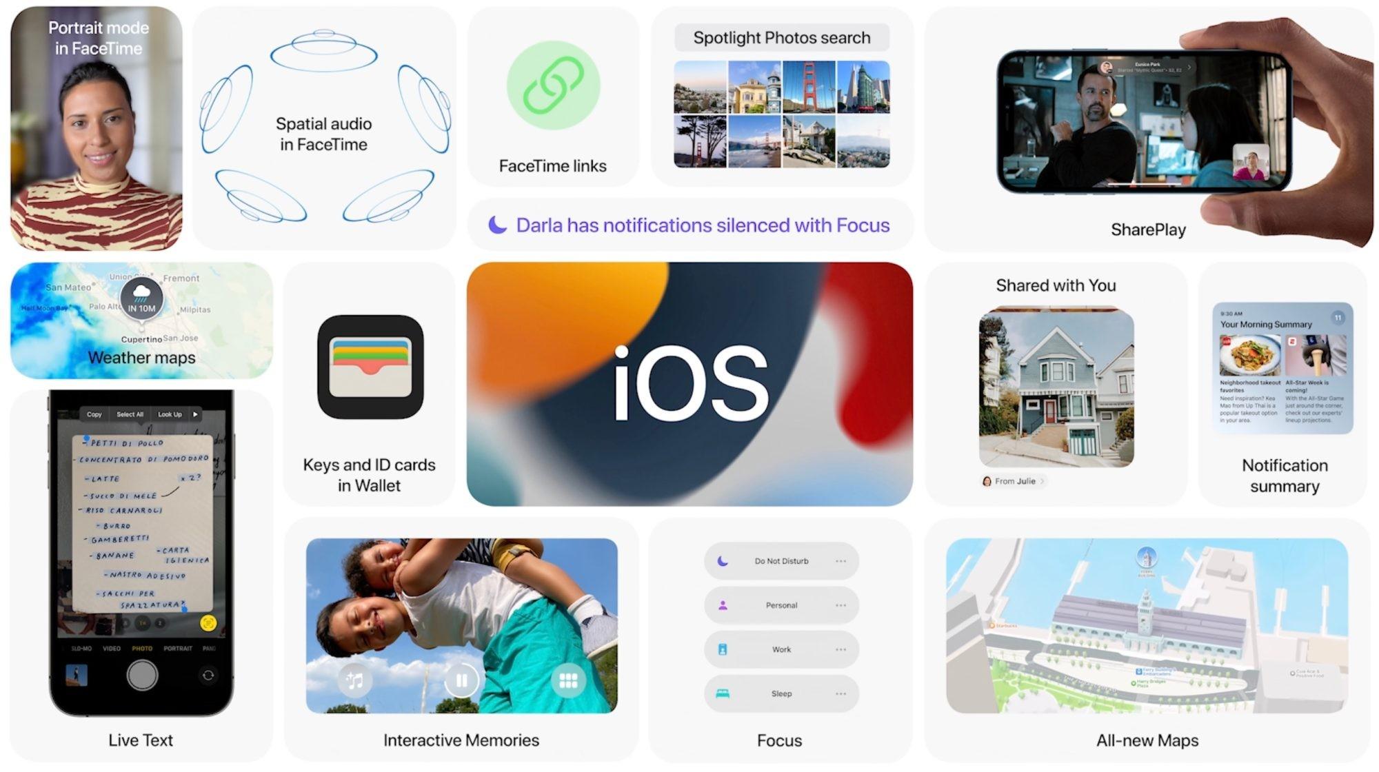 ▲▼蘋果iOS 15。(圖/取自9to5mac)