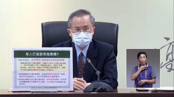 別怪罪打AZ疫苗猝死 高醫院長曝「台灣去年日死200長者」