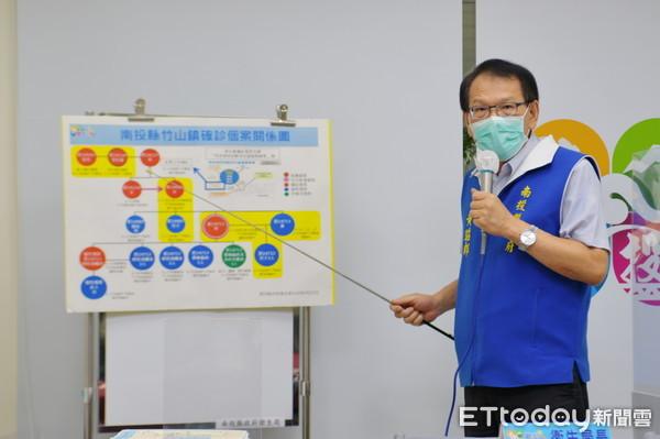 [新聞] 彰化避疫法會傳播鏈+2 學校教職員工染疫