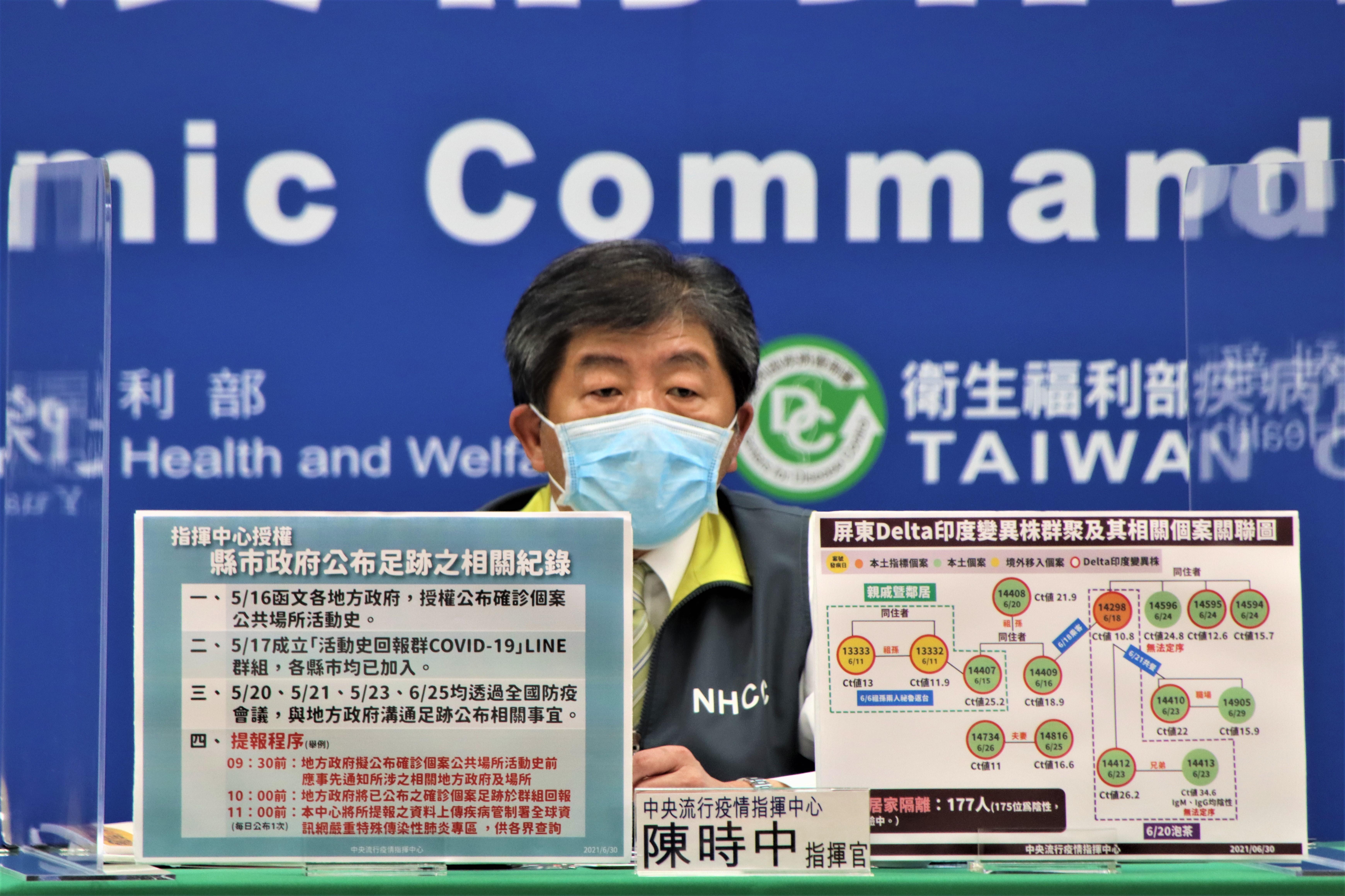COVID-19,疫情,疫苗,民進黨,蔡英文,蘇貞昌,陳時中