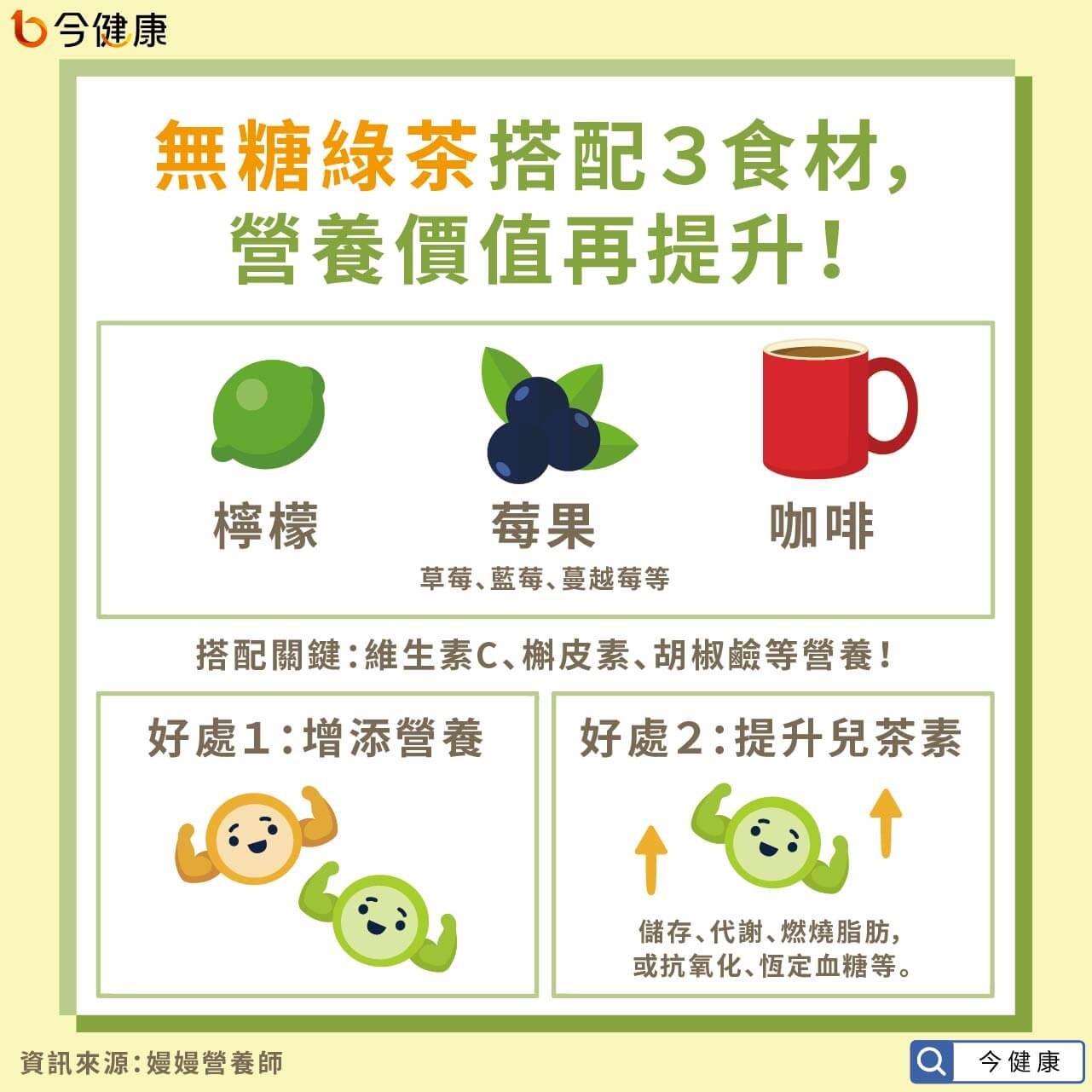 綠茶護心、顧肝、助減肥!營養師指10大好處,加3物效果再提升。(圖/今健康授權提供)