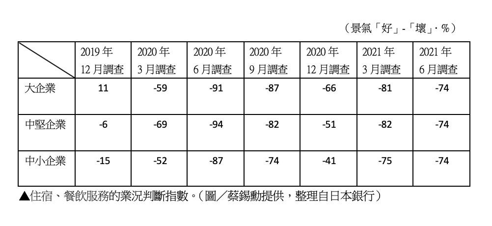 日本,二戰,COVID-19,疫情,疫苗,緊急事態,自民黨,中國,菅義偉,東京奧運