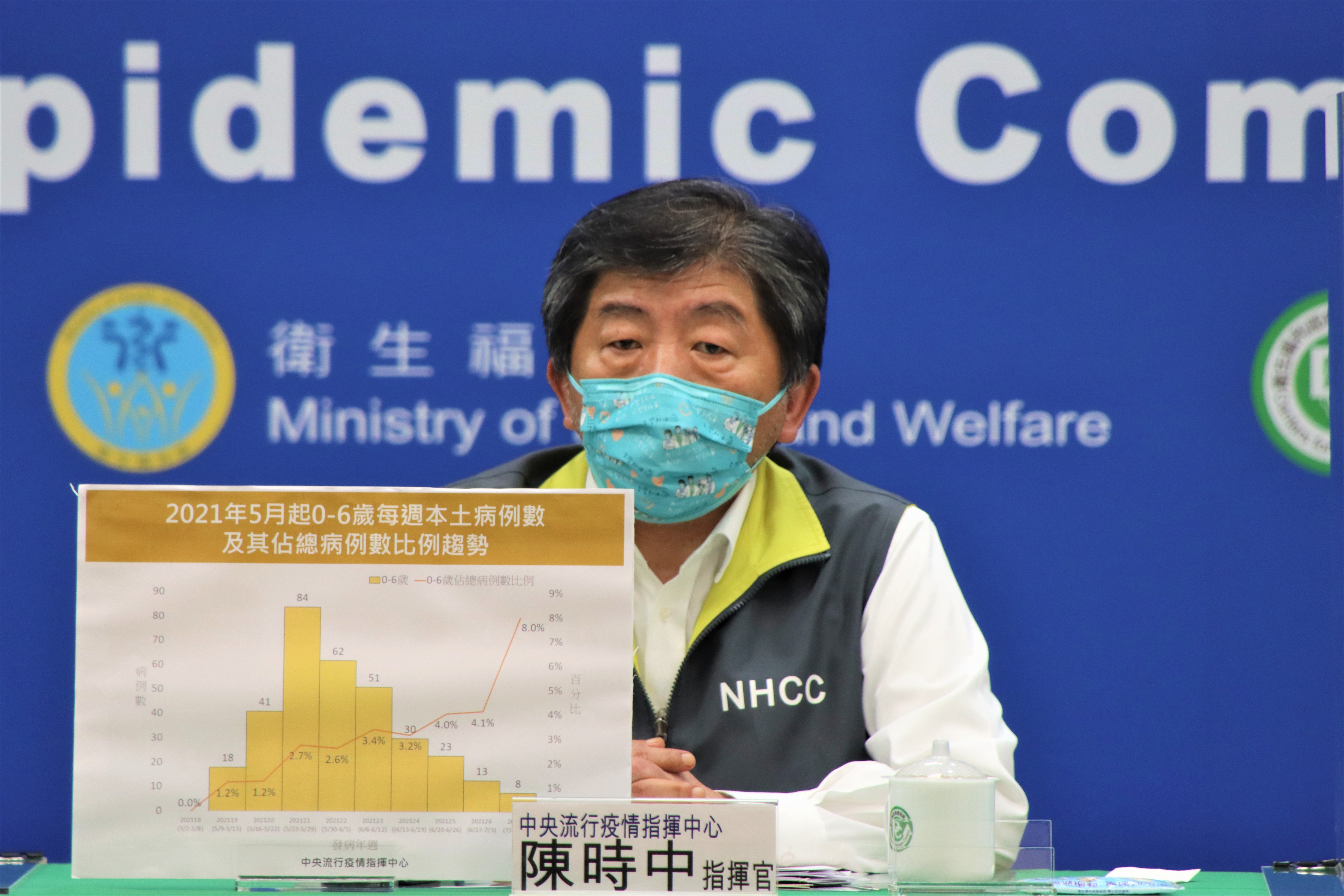 COVID-19,疫情,疫苗,上海復星,國台辦,郭台銘,鴻海,台積電,劉德音,永齡