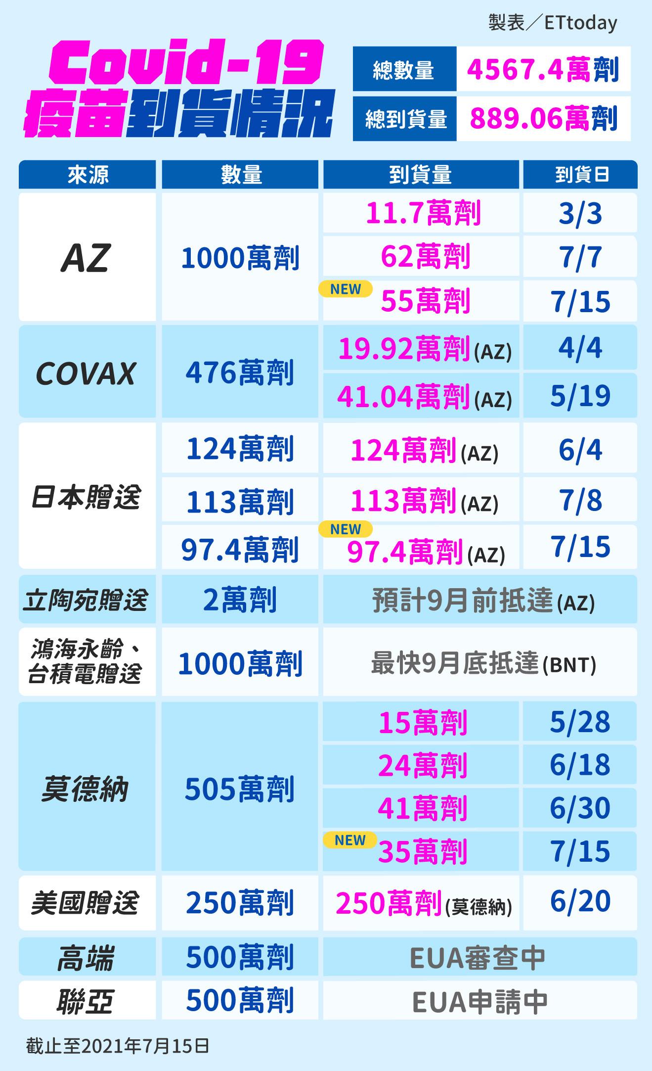 COVID-19,疫情,防疫,後疫情,經濟,入境,普篩,疫調