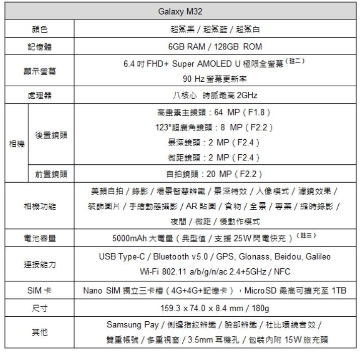 ▲三星宣布在台推出全新線上獨賣機種Galaxy M32。(圖/三星提供)