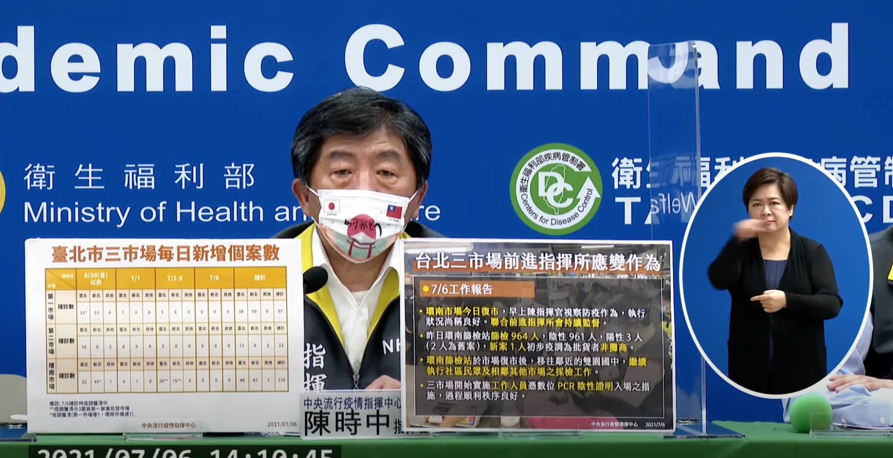 ET民調,2022,台北市長,黃珊珊,蔣萬安,陳時中,防疫,疫苗