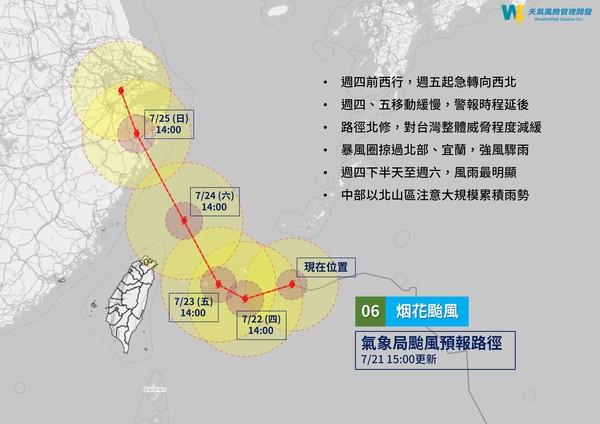 中颱烟花戲劇性「90度大轉彎」 風雨最強時間曝 | ETtoday生活新