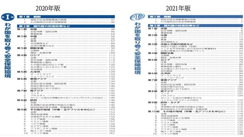 日本,防衛白書,楠木正成,憲法第九條,自衛隊,岸信夫,安倍晉三,自民黨,台灣