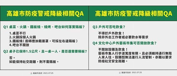 [新聞] 揪友打麻將就是不行!高雄降級20大QA