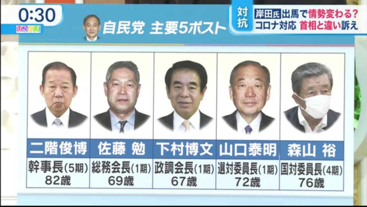 自民黨,總裁,國會議員,首相,菅義偉,台灣,選舉,岸田文雄,派閥,二階俊博,拜登,美國,阿富汗,911