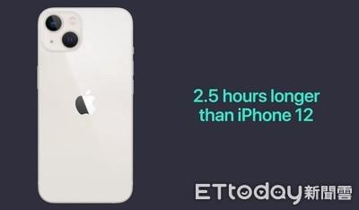 該不該換IPhone13? 3C達人秒解惑