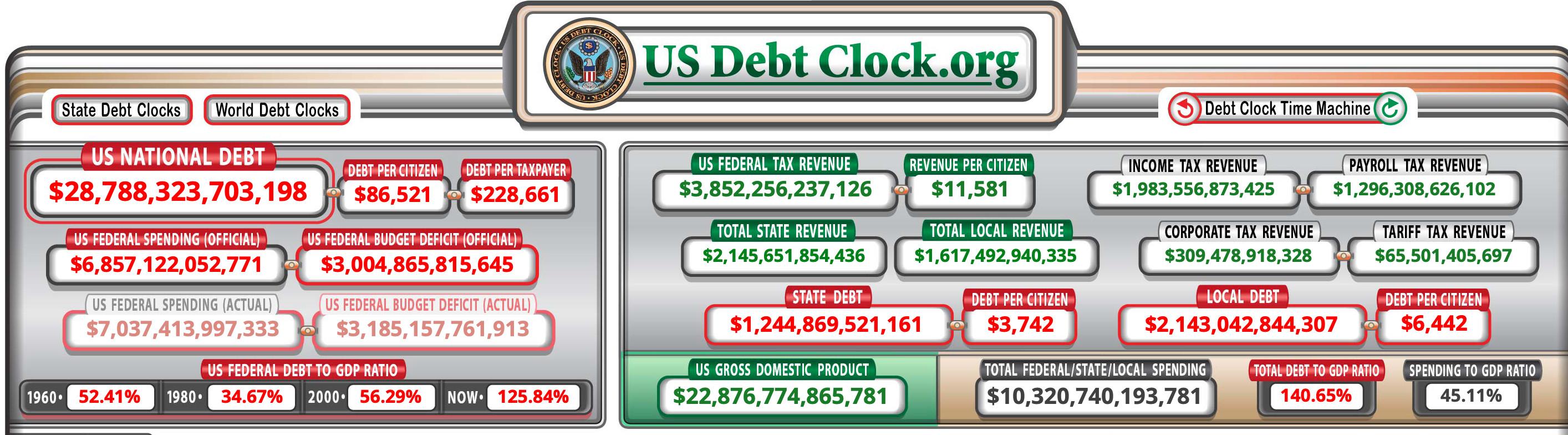 恒大,次貸風暴,葉倫,債務違約,金融風暴,中國,房地產,雷曼兄弟,美國,民主黨,共和黨,債務上限