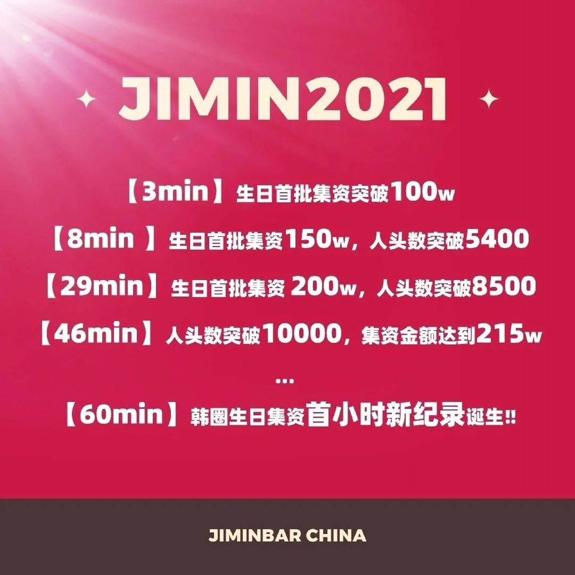 ▲▼中國粉絲為BTS的JIMIN慶祝生日應援活動。(圖/翻攝自微博)