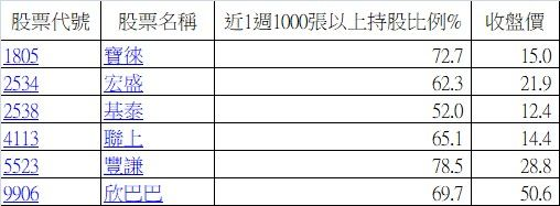 央行,楊金龍,恆大,炒房,打房,房貸,通貨膨脹,營建股,股市,居住正義