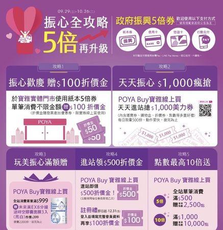 ▲▼ 藥妝店「振興5倍券優惠」統整!。(圖/品牌提供)