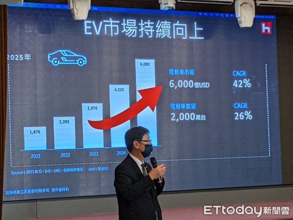 電動車2024年起飛!盤點台灣3優勢 劉揚偉:第二名得天下不奇怪