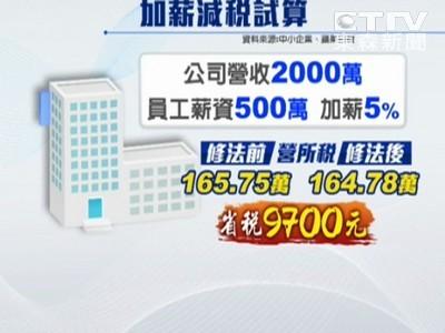 喊假的?台灣8成企業沒加薪 金融業行情好加最多