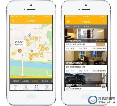 e533800fb592 買房靠App幫忙節省20%看屋時間| ETtoday財經| ETtoday新聞雲