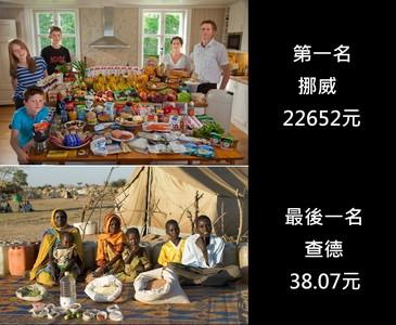 從家庭食物照看飲食文化與..貧富差距