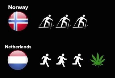 各國人為什麼而跑?5張圖讓你直點頭